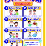 ウイルス対策啓蒙ポスター